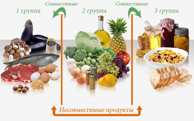 можно с похудеть ли помощью сенны-5
