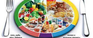 польза раздельного питания для похудения