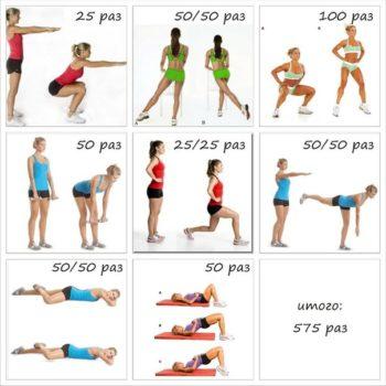 Упражнения для похудения с скакалкой в домашних условиях