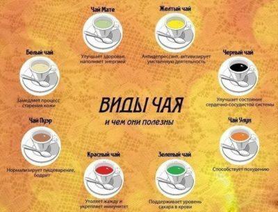 картинки пуэр чай