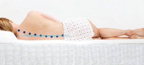 Кровать и матрас, приносящие комфорт