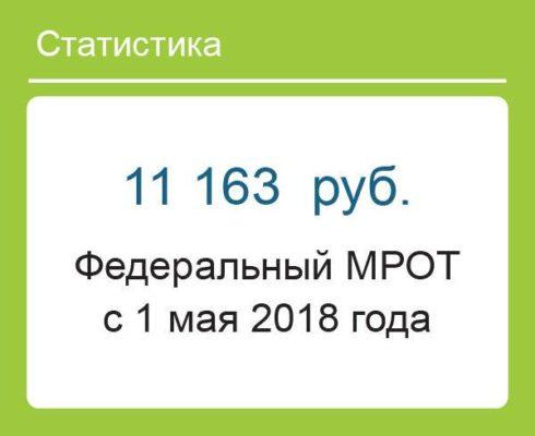 Увеличение детских пособий с 1 мая 2018 года