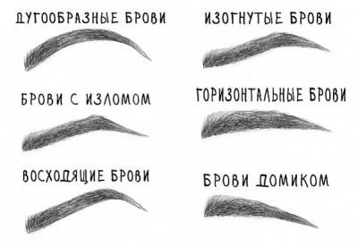 8-вариации-формы-бровей