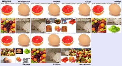 яичная диета на 4