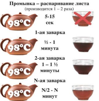 пуэр чай эффект опьянения