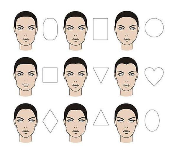 коррекция формы бровей по типу лица